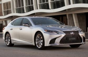 Lexus LS 500h (HYBRID) F SPORT Price Australia