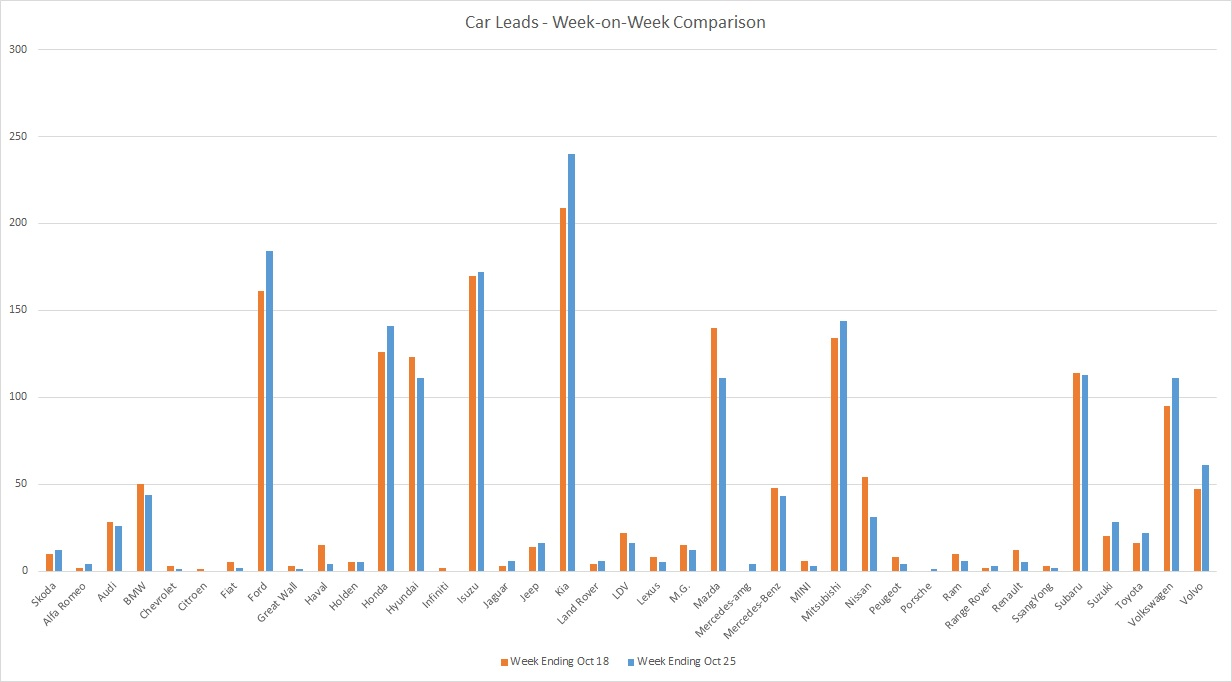 201025 - leads graph