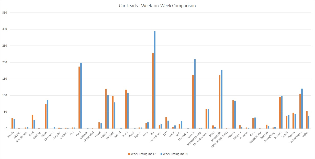 210124 - leads graph