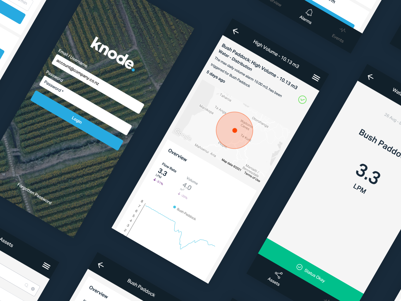 Knode - IoT Analytics & Reporting Platform