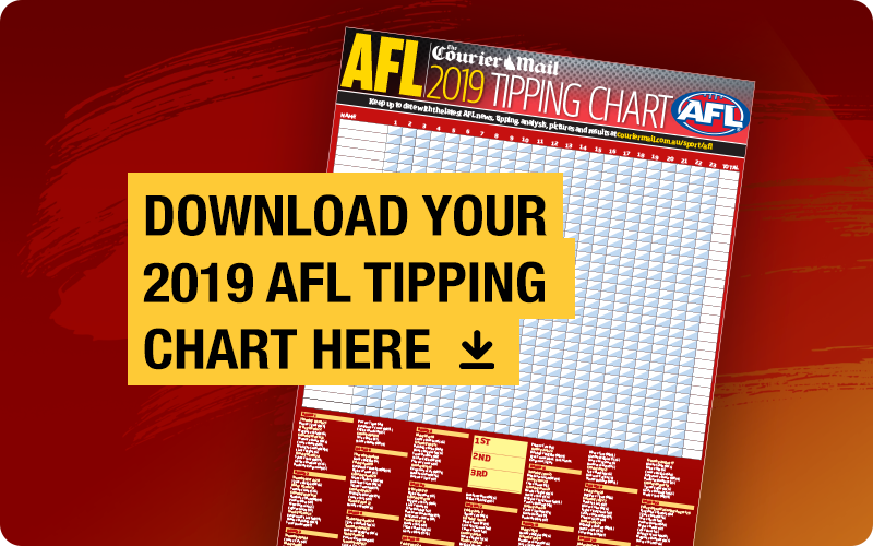 AFL 2019 tipping chart free download, PDF, wallchart | The