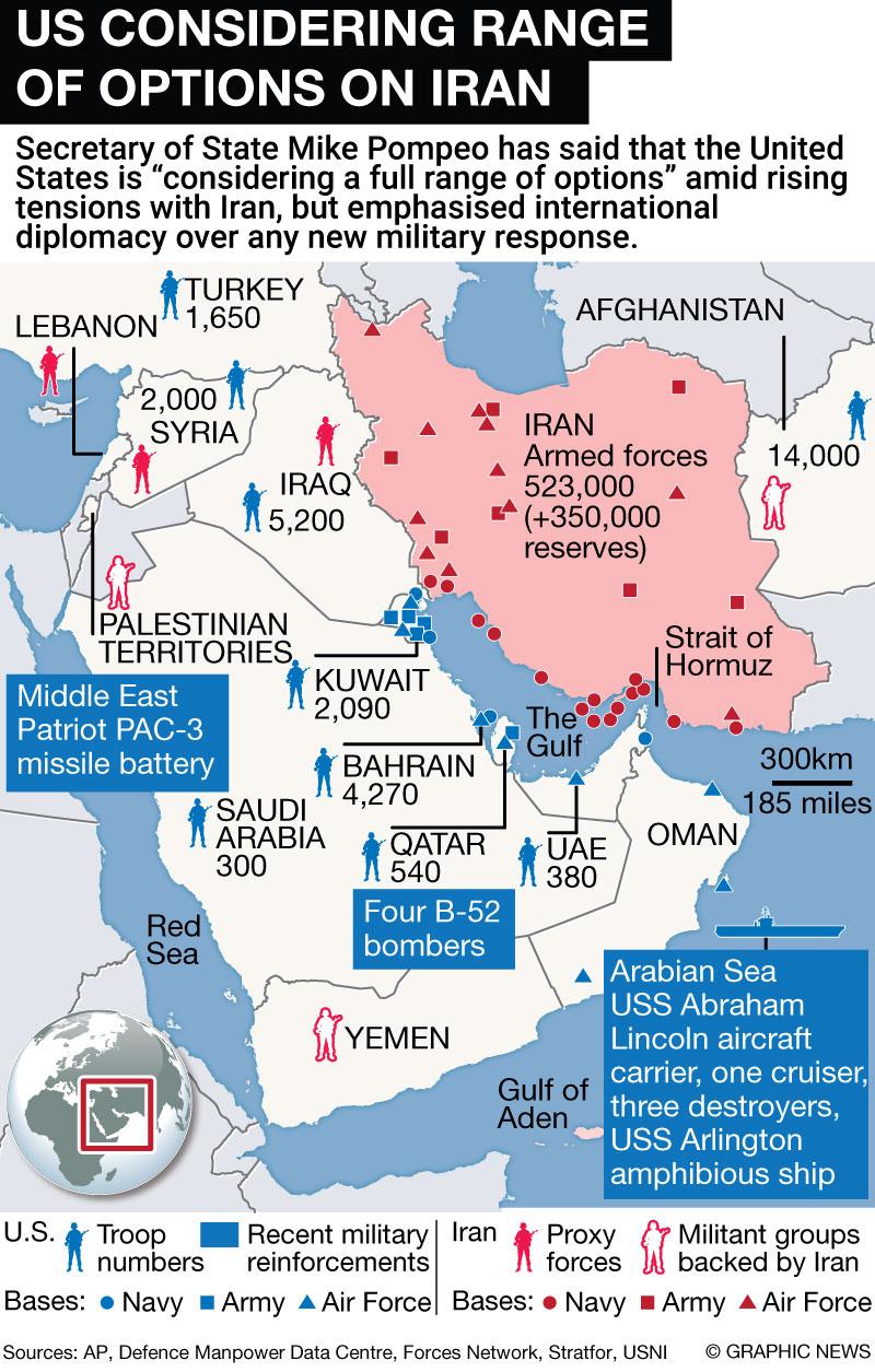 Iran-US tensions rise, Trump de-escalates as American drone ...
