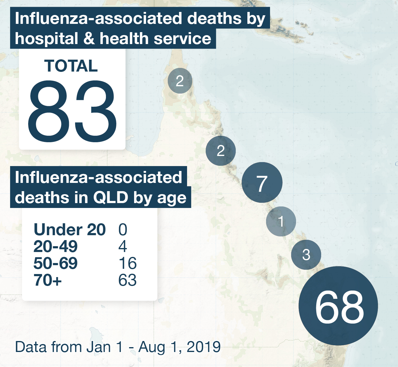 NED-1020-QLD-Flu-Deaths-Map - 0