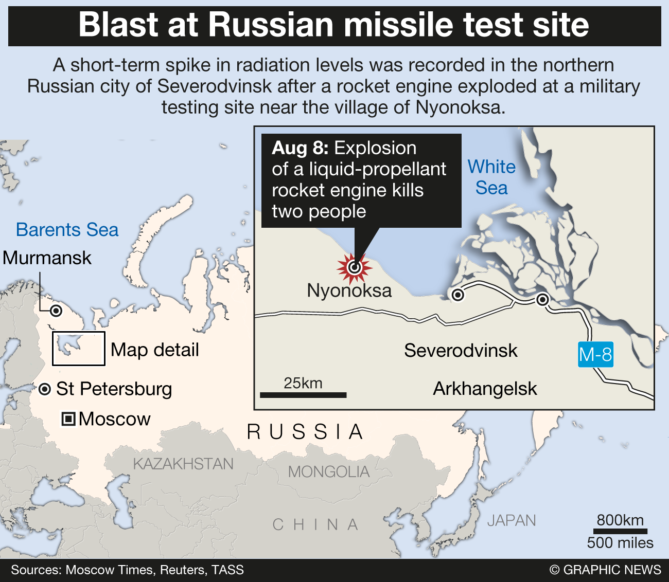 NED-106-Blast at Russian missile test site - 0