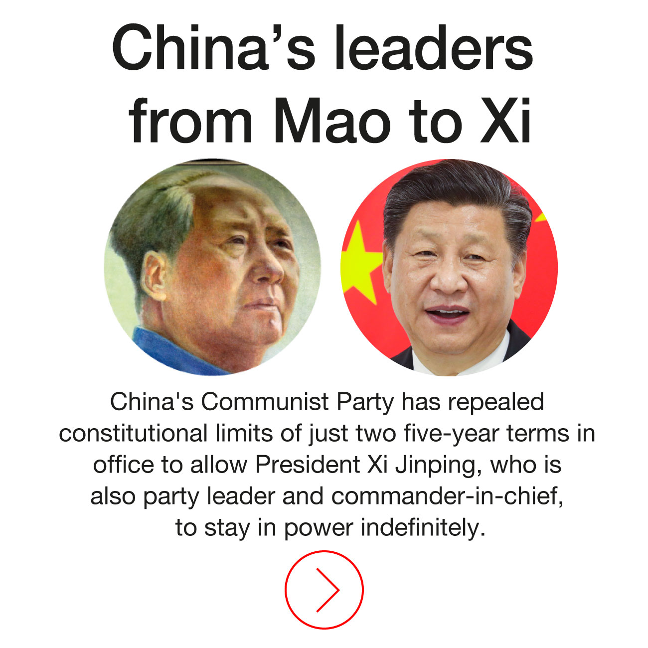 NED-174-China's leaders from Mao to Xi - 0