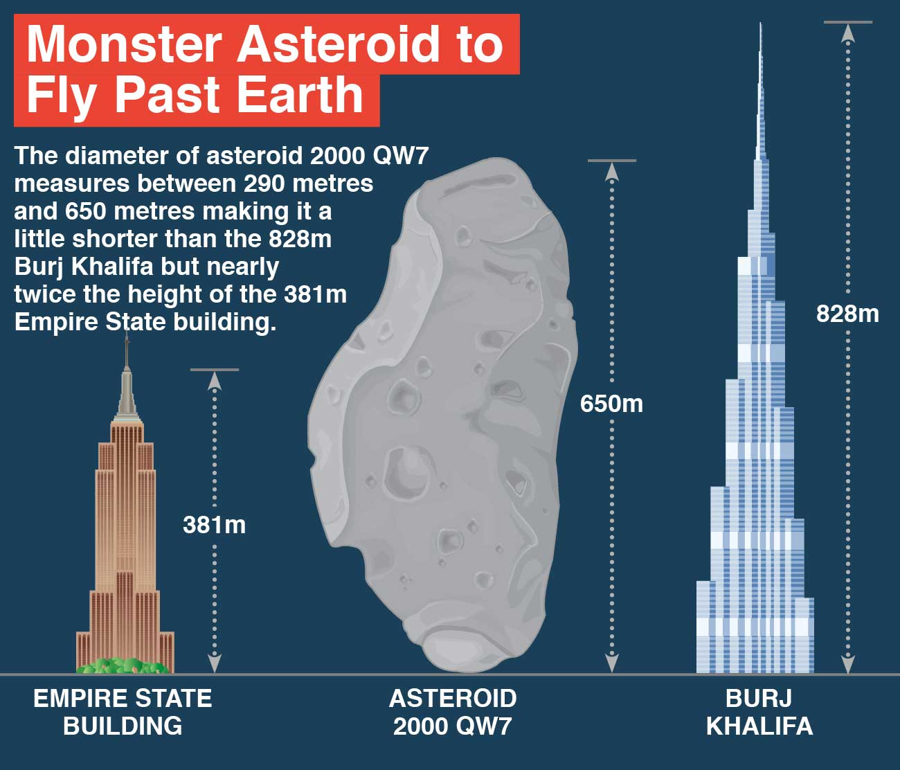 NED-221-Monster-Asteroid-to-Fly-Past-Earth - 0