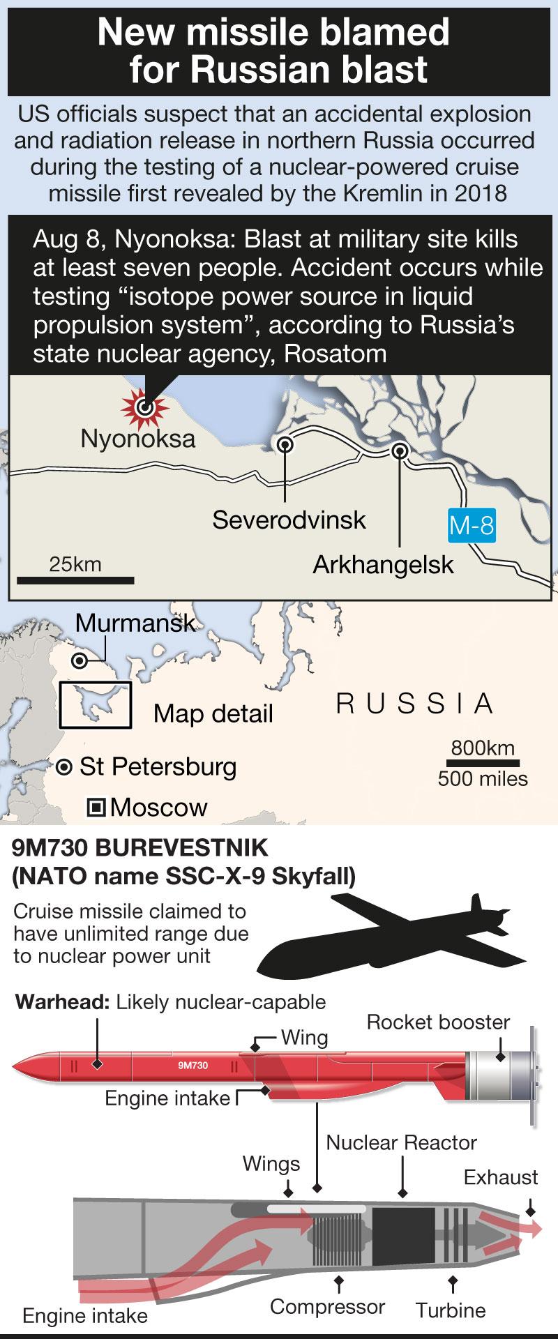 Nyonoksa missile disaster: Doctors who treated victims