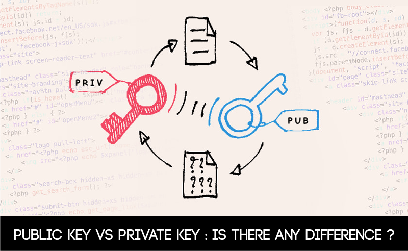 Public key vs private key - is there any difference